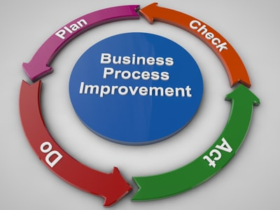 business improvemnet services
