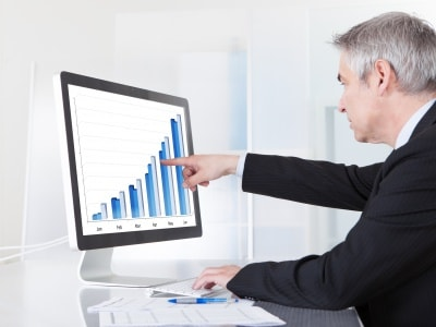 financial analyst services